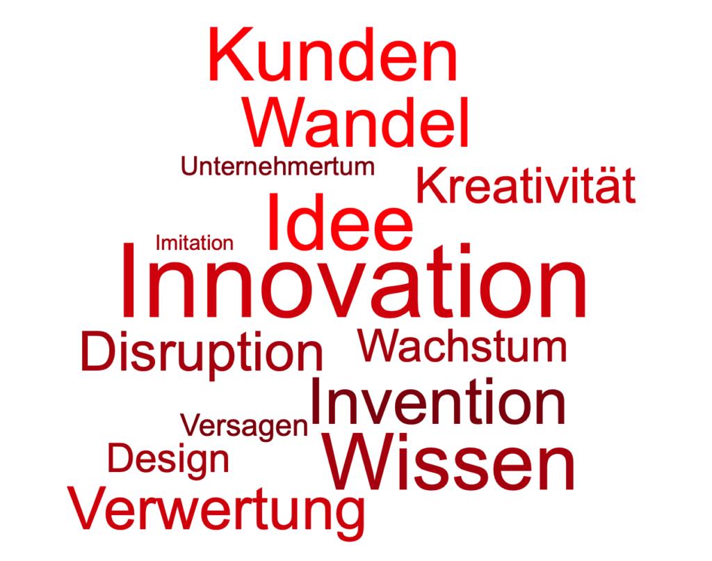 Innovation, Disruption, Design, Kreativität